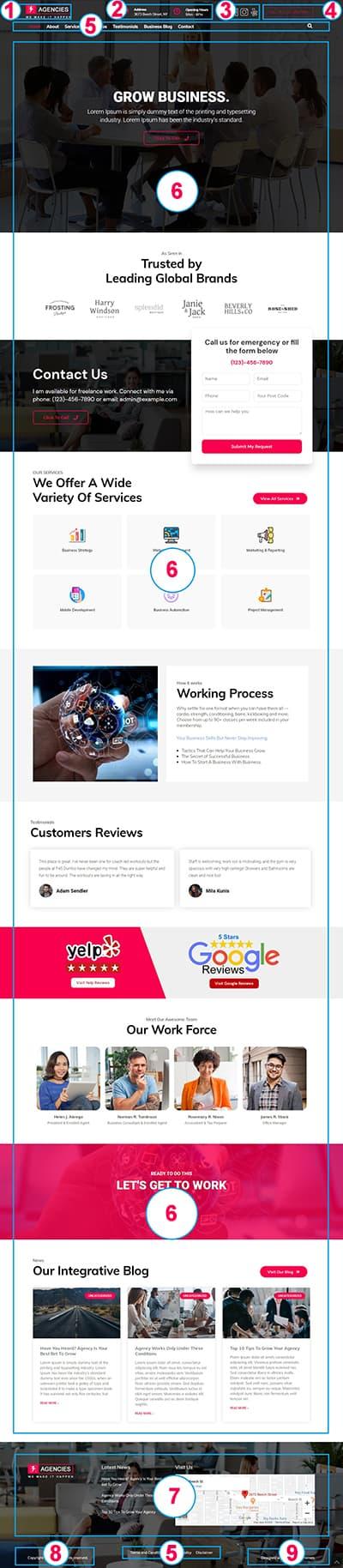 Agencies WordPress Theme – Agencies Pro Documentation