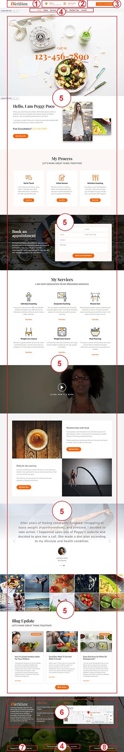 Diet & Nutrition WordPress Theme – Dietitian Pro Documentation