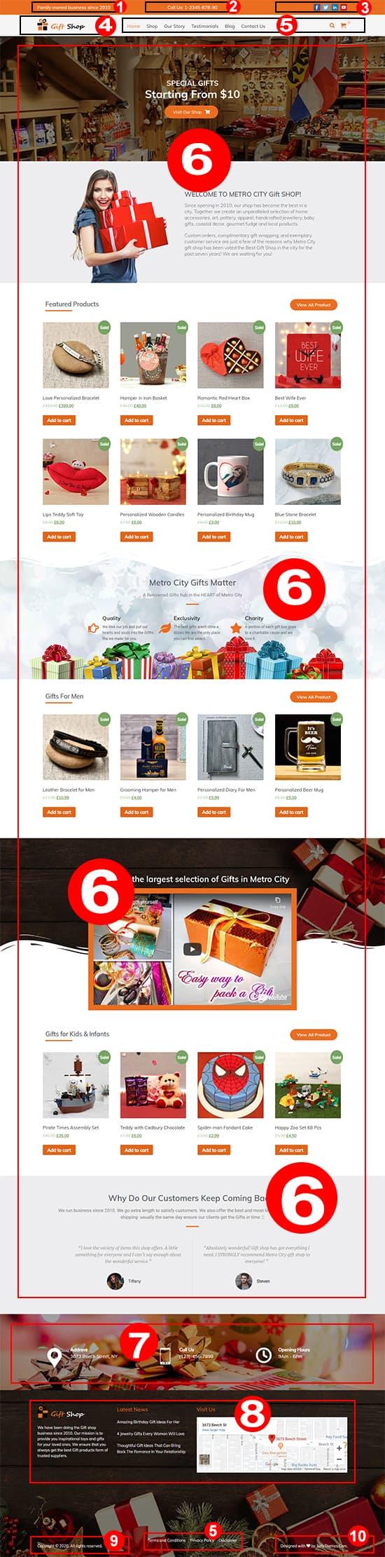 Gift Shop WordPress Theme – GiftShop Pro Documentation