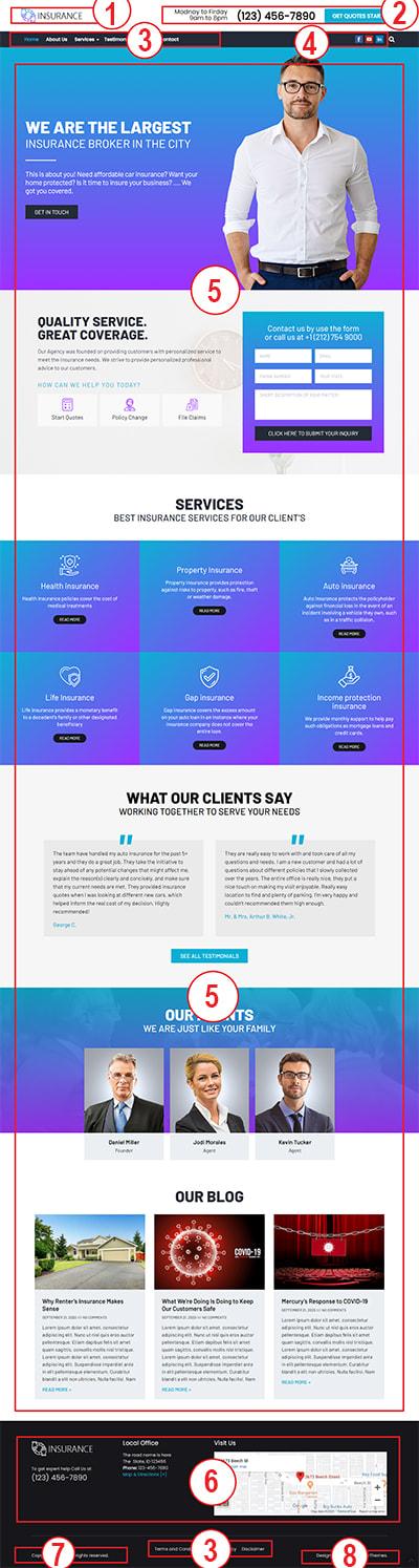 Insurance WordPress Theme – Insurance Pro Documentation