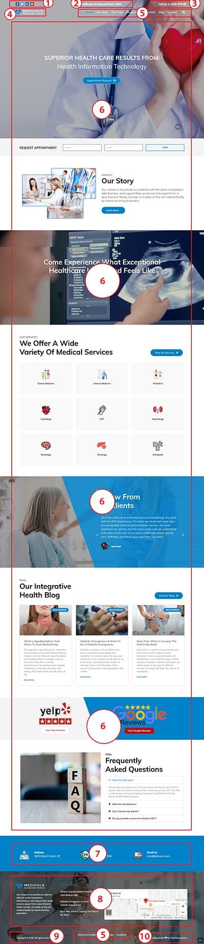 Medical WordPress Theme – Medicals Pro Documentation