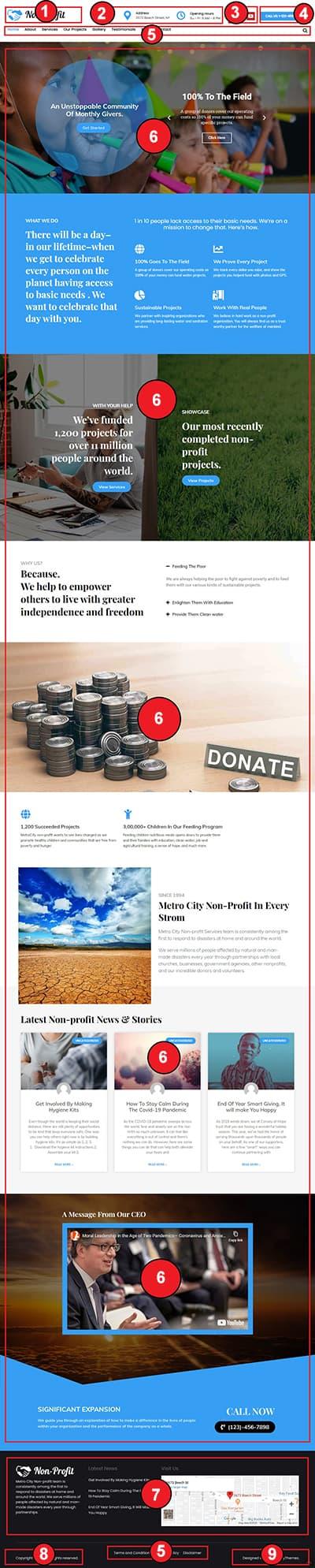 Non-Profit WordPress Theme – Nonprofit Pro Documentation