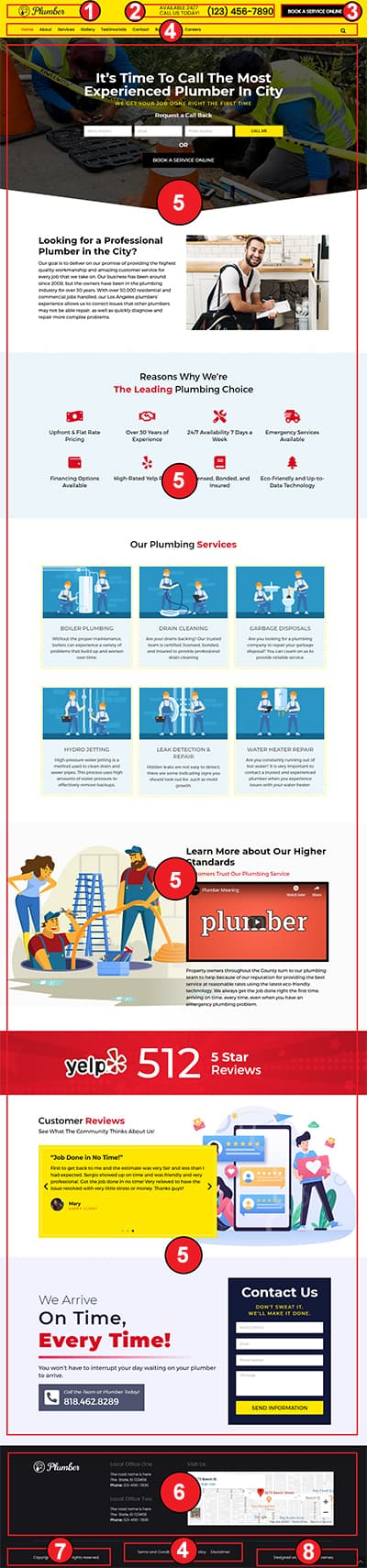 Plumber WordPress Theme – Plumber Pro Documentation
