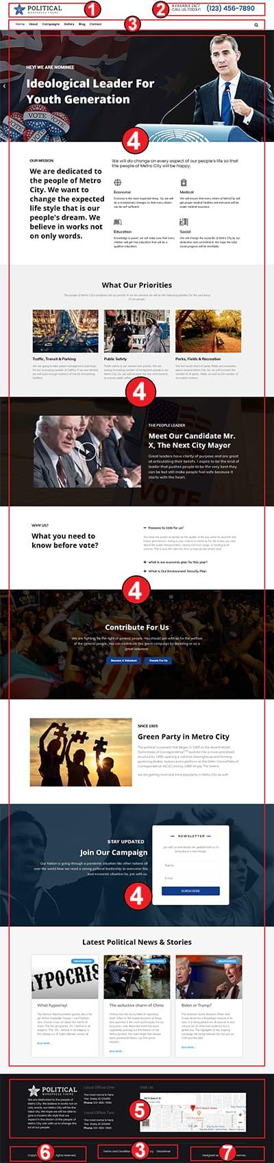 Political WordPress theme – Political Pro Documentation